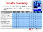 results summary11