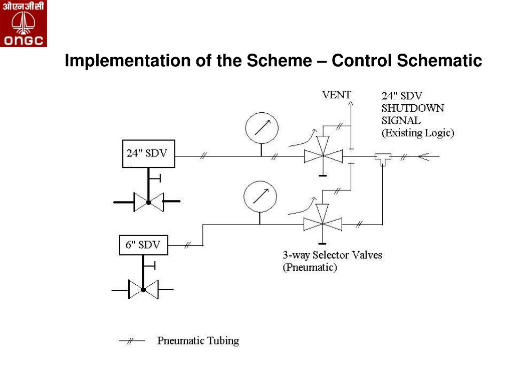 Implementation of the Scheme – Control Schematic