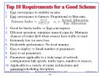 top 10 requirements for a good scheme