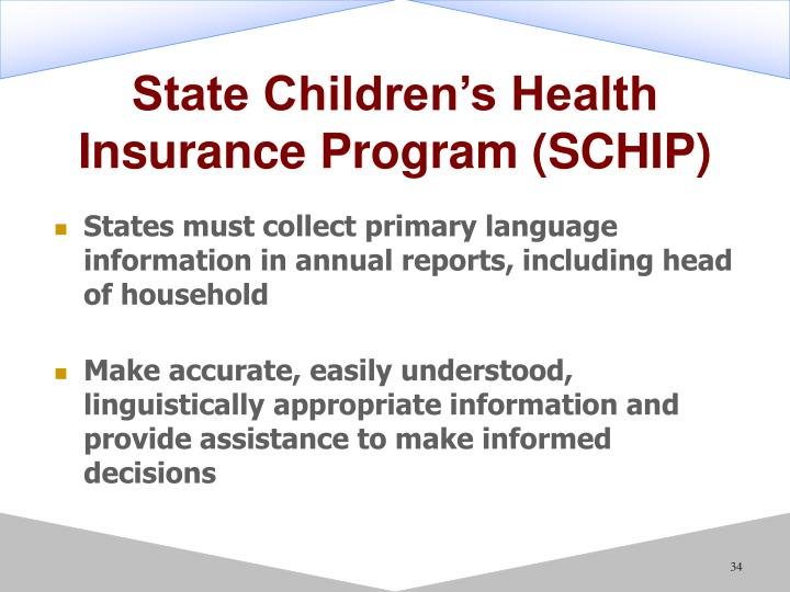 states children health insurance program essay Churches, and early childhood education programs), health care programs can   such as medicaid or the state children's health insurance program (chip.