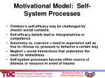 motivational model self system processes