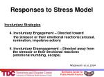 responses to stress model23