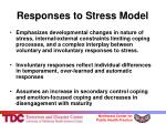 responses to stress model24