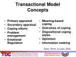 transactional model concepts