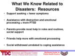 what we know related to disasters resources