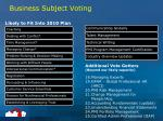 business subject voting