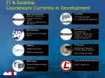 it desktop courseware currently in development