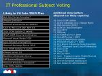 it professional subject voting