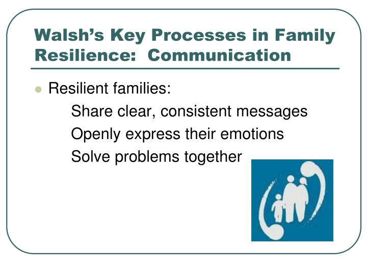 Walsh's Key Processes in Family Resilience:  Communication