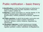 public notification basic theory