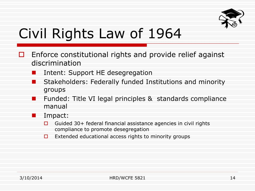 Civil Rights Law of 1964