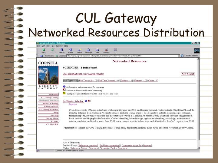 CUL Gateway