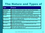 the nature and types of advertising5