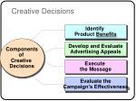 creative decisions