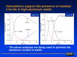 calculations support the presence of residual d ferrite in high aluminum welds