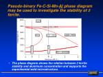 pseudo binary fe c si mn al phase diagram may be used to investigate the stability of d ferrite