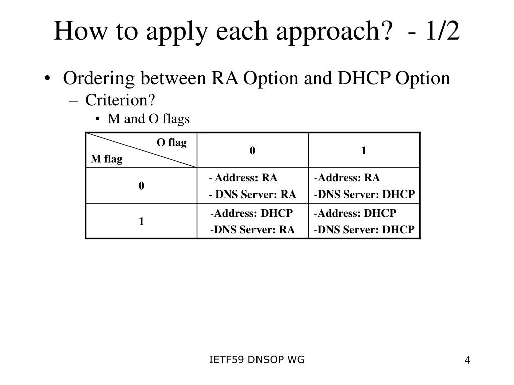 How to apply each approach?  - 1/2