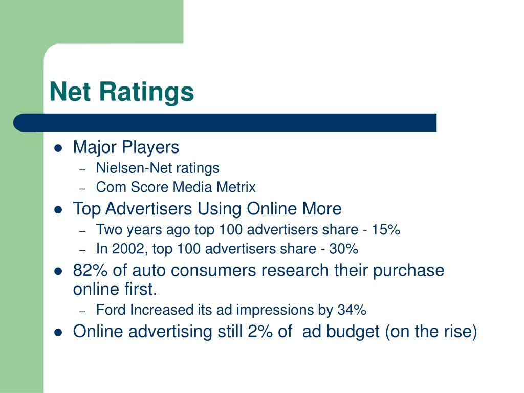 Net Ratings