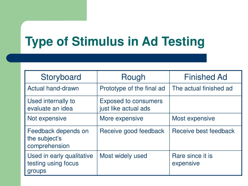 Type of Stimulus in Ad Testing