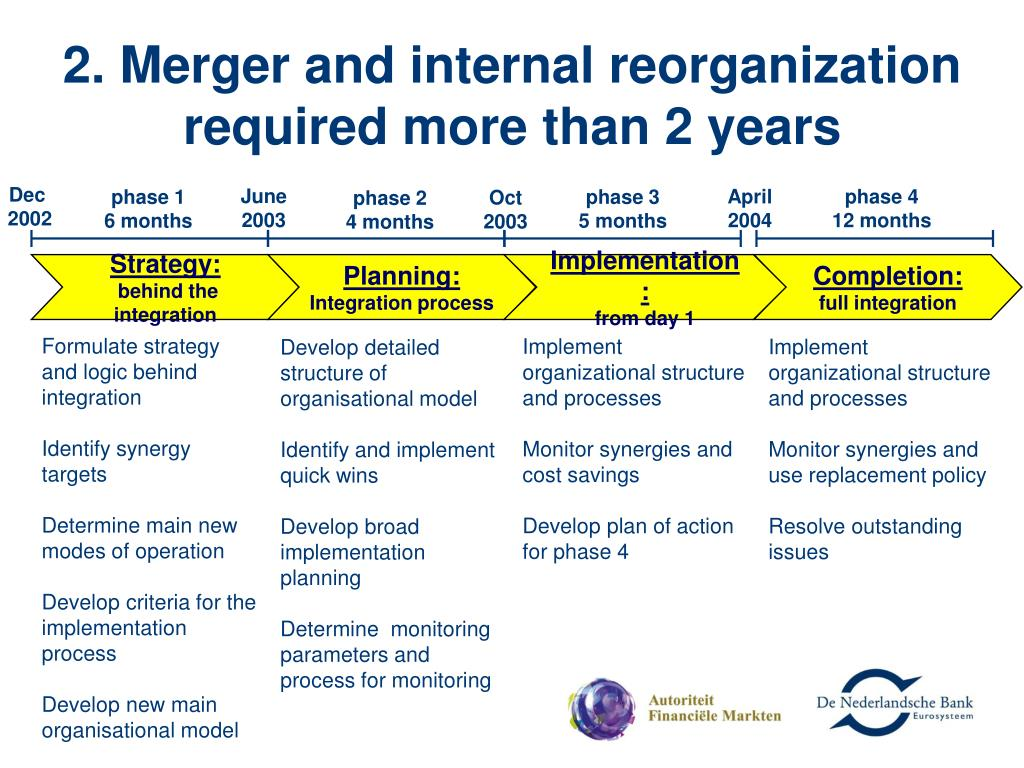 2. Merger and internal reorganization required more than 2 years