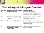 clinical integration program overview
