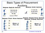 basic types of procurement auctions