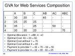 gva for web services composition