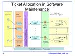 ticket allocation in software maintenance
