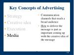 key concepts of advertising8
