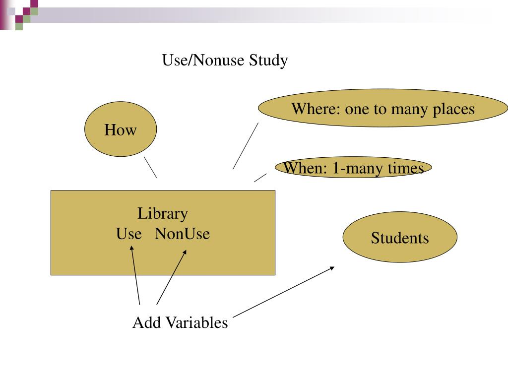 Use/Nonuse Study