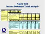 aspen tech income statement trend analysis