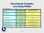 dissecting the footnotes accounting policies