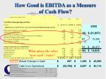 how good is ebitda as a measure of cash flow96