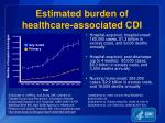 estimated burden of healthcare associated cdi
