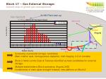 block 17 gas external storage second step of global gas management