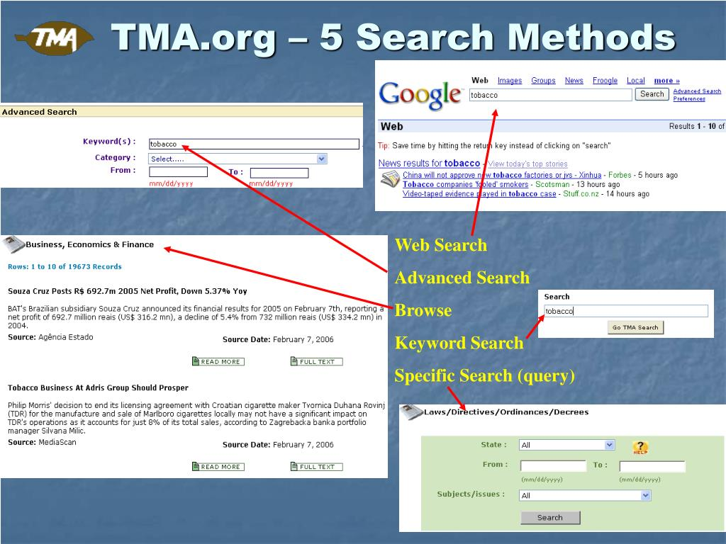 TMA.org – 5 Search Methods