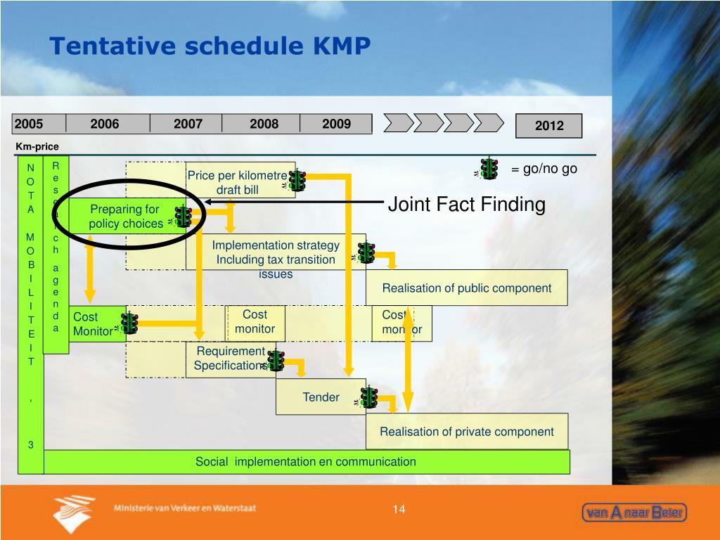 Tentative schedule KMP