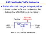 bgp modeling for traffic engineering