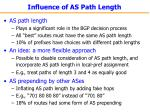 influence of as path length