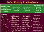 define priority problem issue