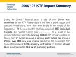 2006 07 ktp impact summary