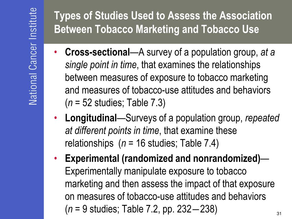 Types of Studies Used to Assess the Association Between Tobacco Marketing and Tobacco Use