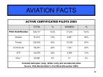 aviation facts80