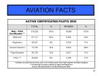 aviation facts81