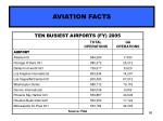aviation facts86