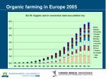 organic farming in europe 20054