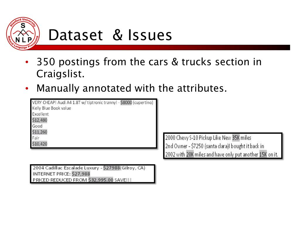 Dataset  & Issues