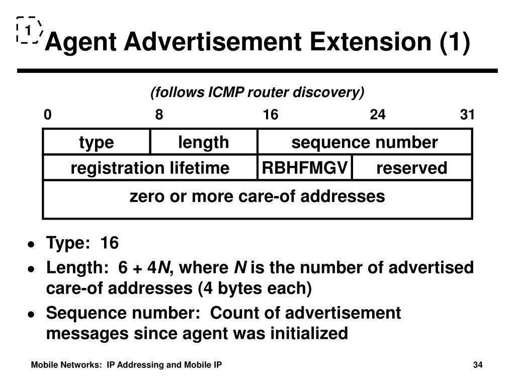 Agent Advertisement Extension (1)
