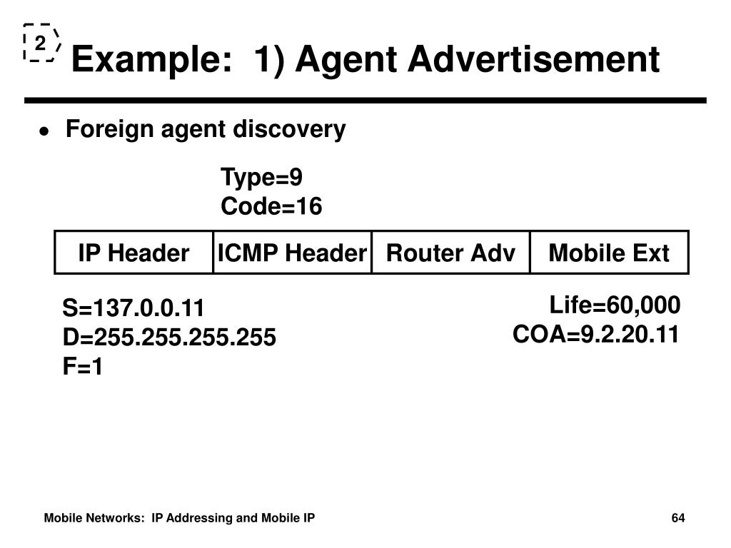 Example:  1) Agent Advertisement