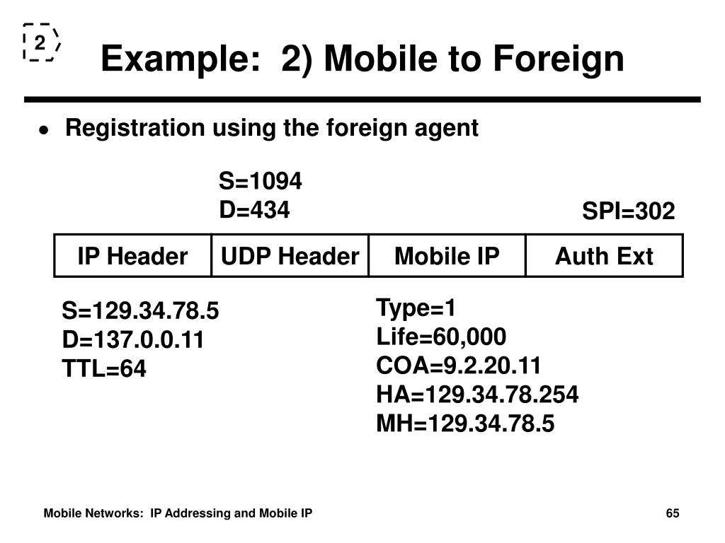 Example:  2) Mobile to Foreign